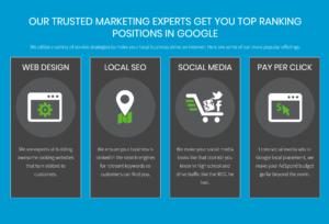 Get_Ranked_Digital_Marketing_Agency_in_Borivali